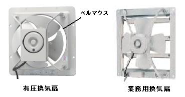 産業用換気扇